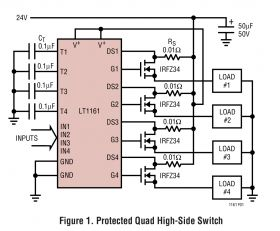 LT1161 - Quad Protected High-Side MOSFET Driver