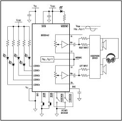 MAX5440 Stereo Volume Control with Rotary Encoder Interface
