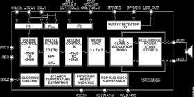 SSM2529 - Digital Input, Mono 2 W, Class-D Audio Power