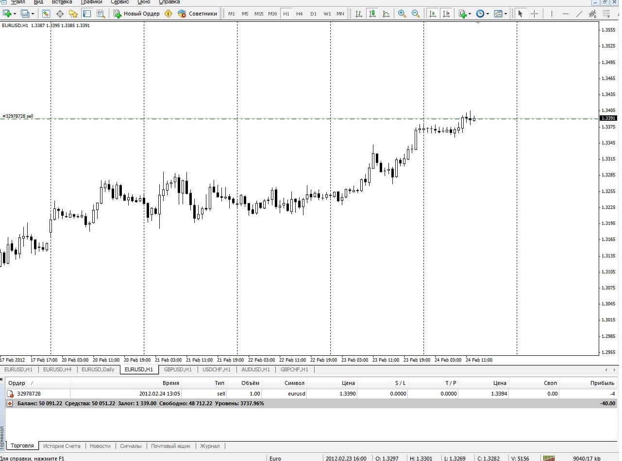 Минимальный объем сделки на форекс вакансии алгоритмическая торговля на бирже
