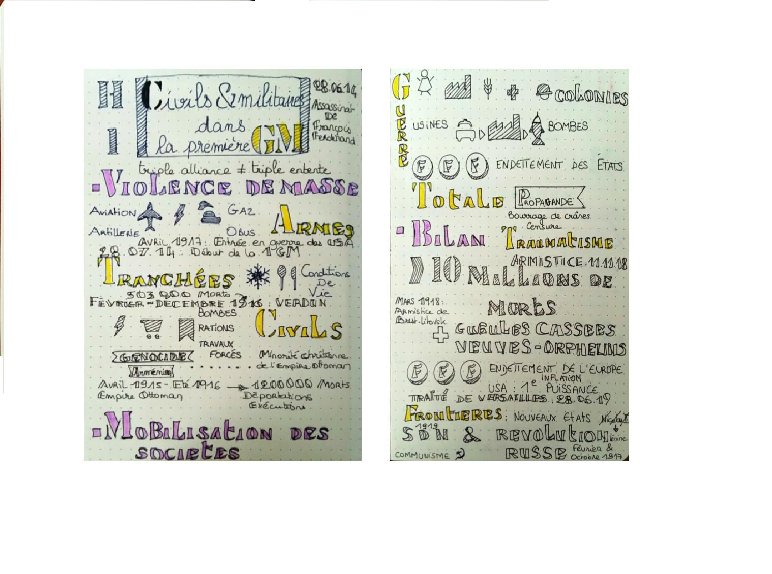 3H1 sketchnote interactif