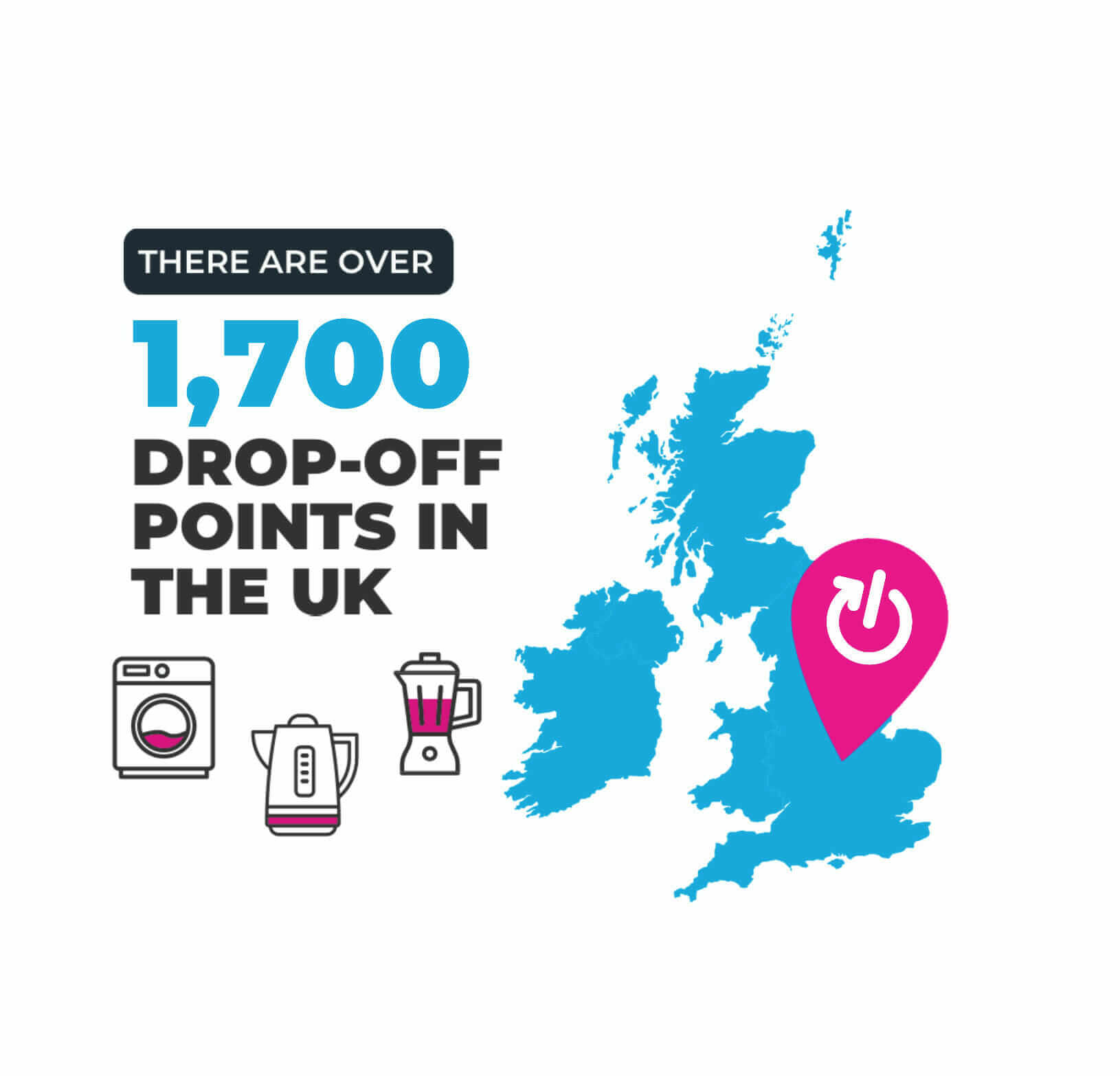 infographic showing number of drop off points in the UK = 1,700