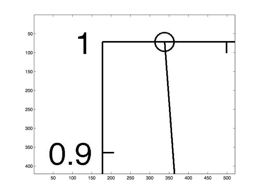 Output 9.17.1