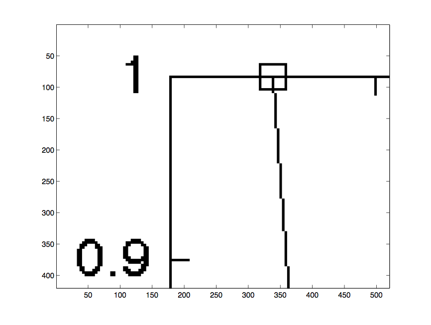 Output 9.17.2