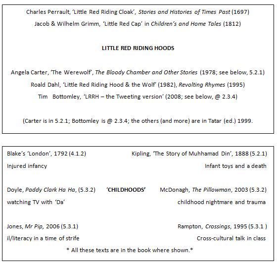 Studying English Literature And Language