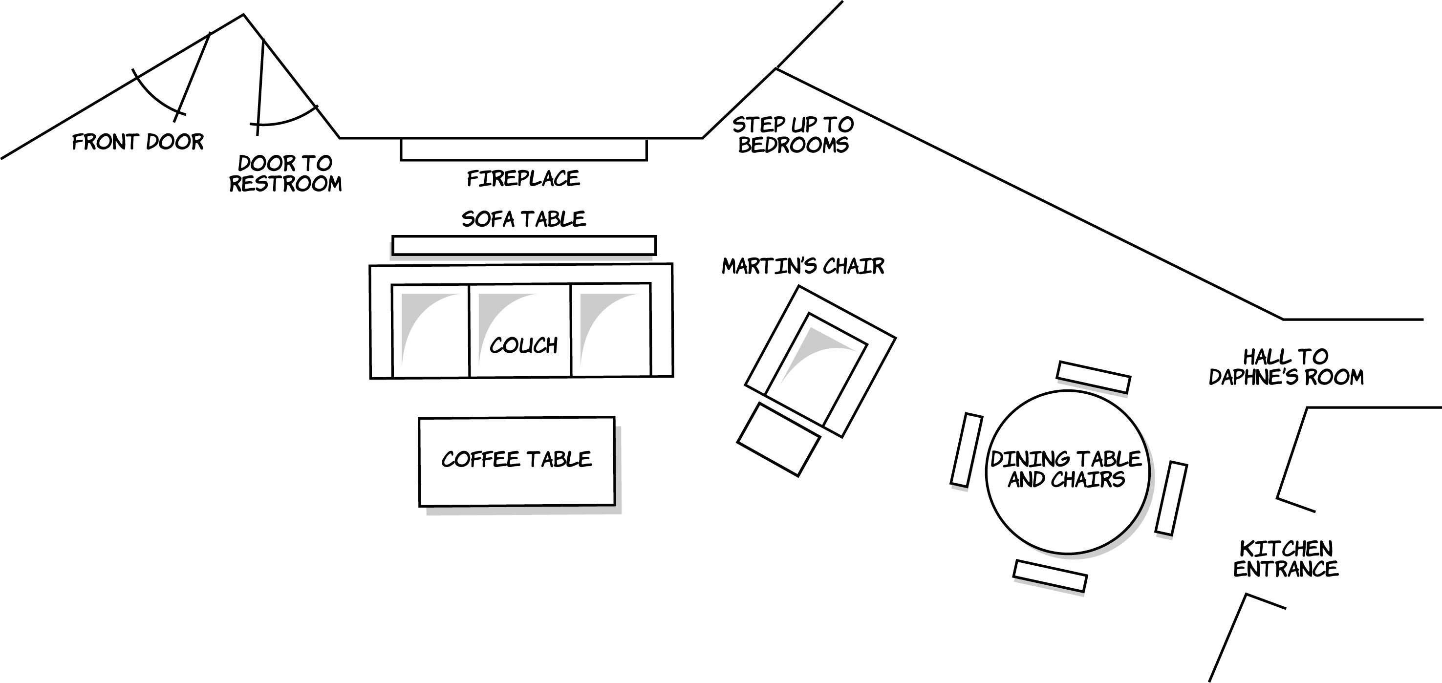 Figure 8.4 A diagram of the Frasier living room, as illustrated by . . .