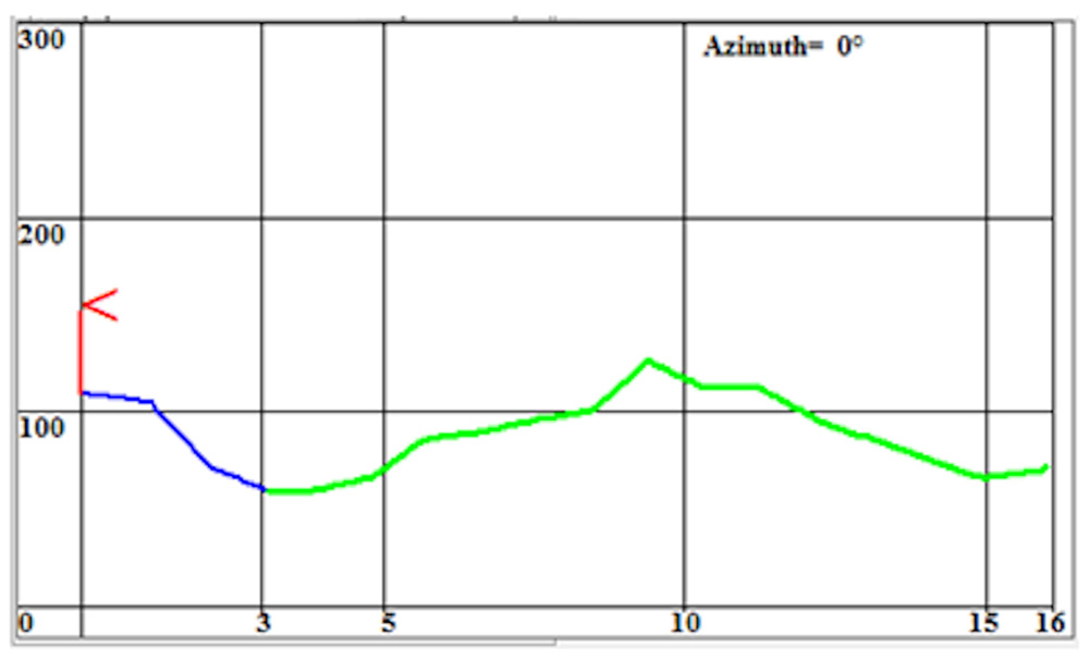 Figure_1.2.1