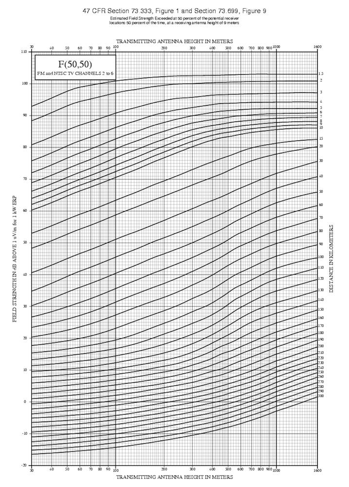 Figure_1.2.2
