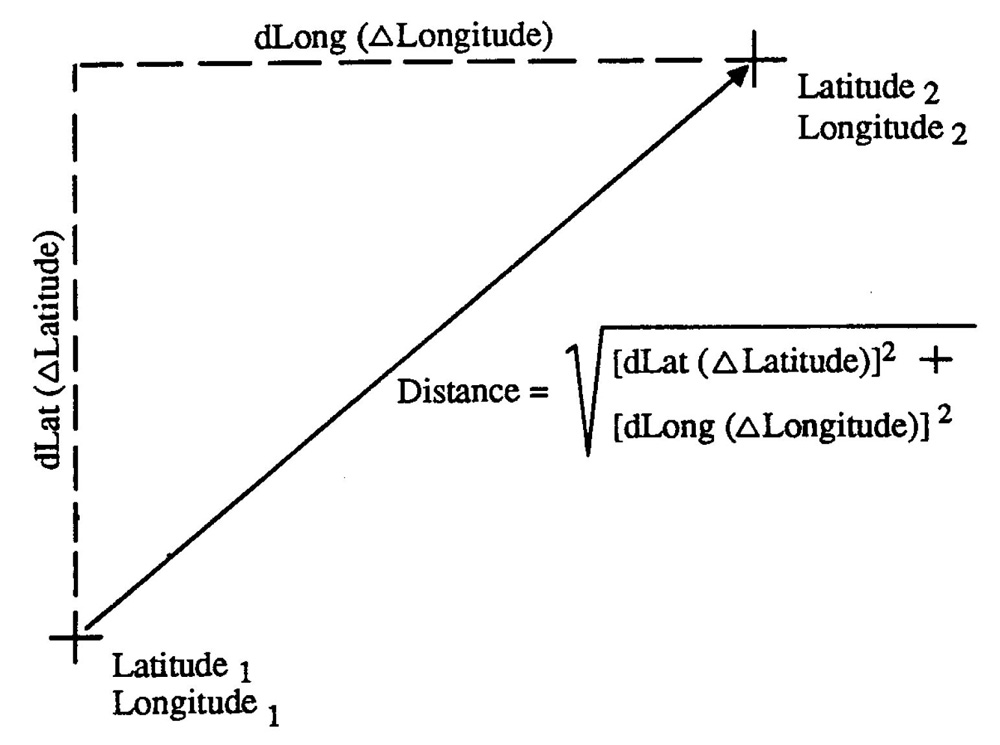 Figure_1.3.1