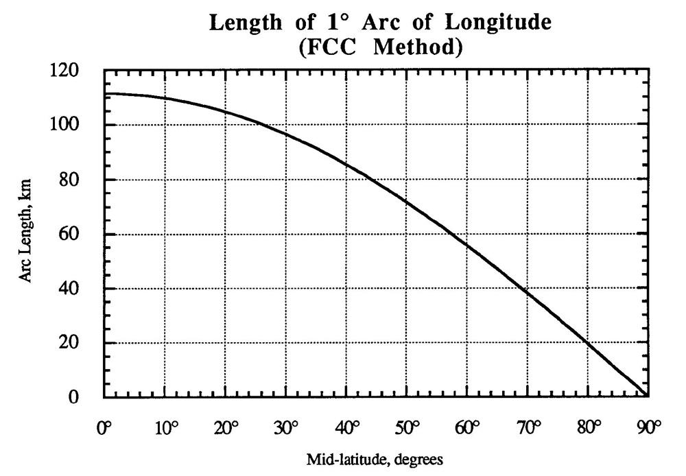 Figure_1.3.3
