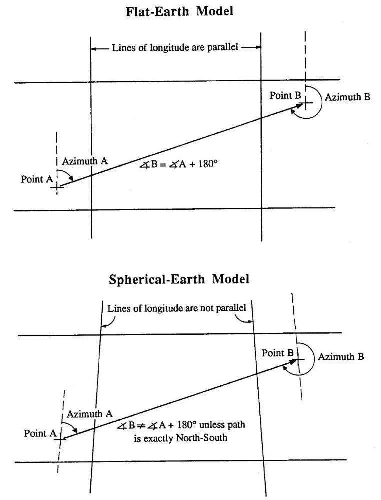 Figure_1.3.4