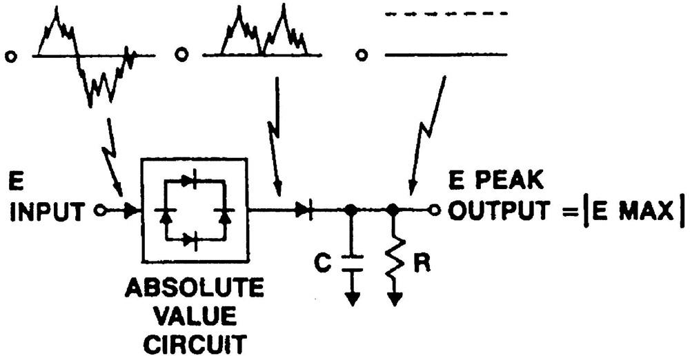 Figure_10.1.1