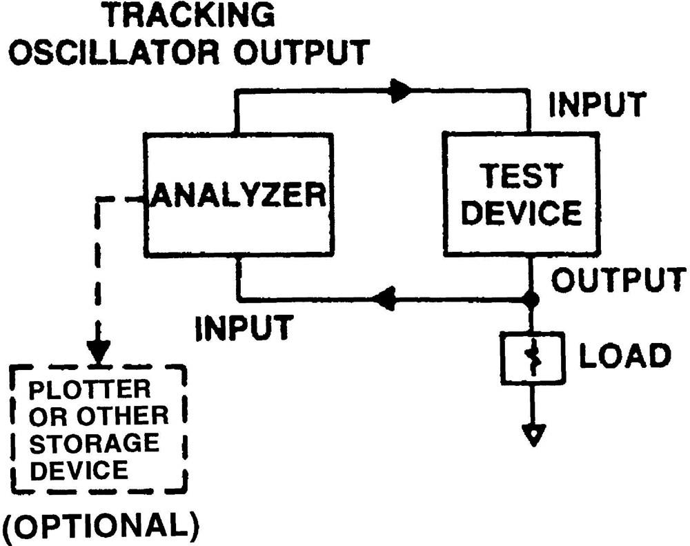 Figure_10.1.11