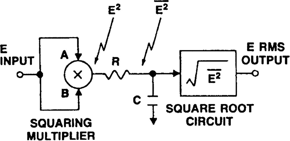 Figure_10.1.2