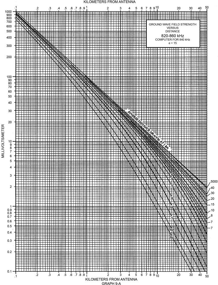 Figure_10.3.1
