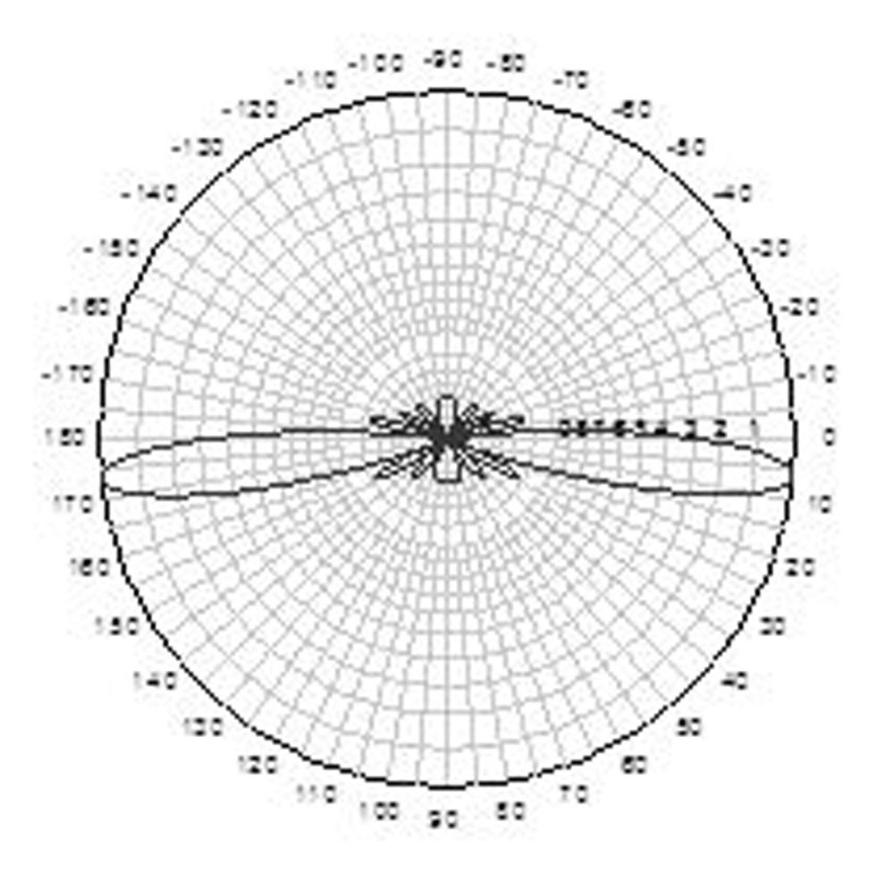 Figure_10.4.2