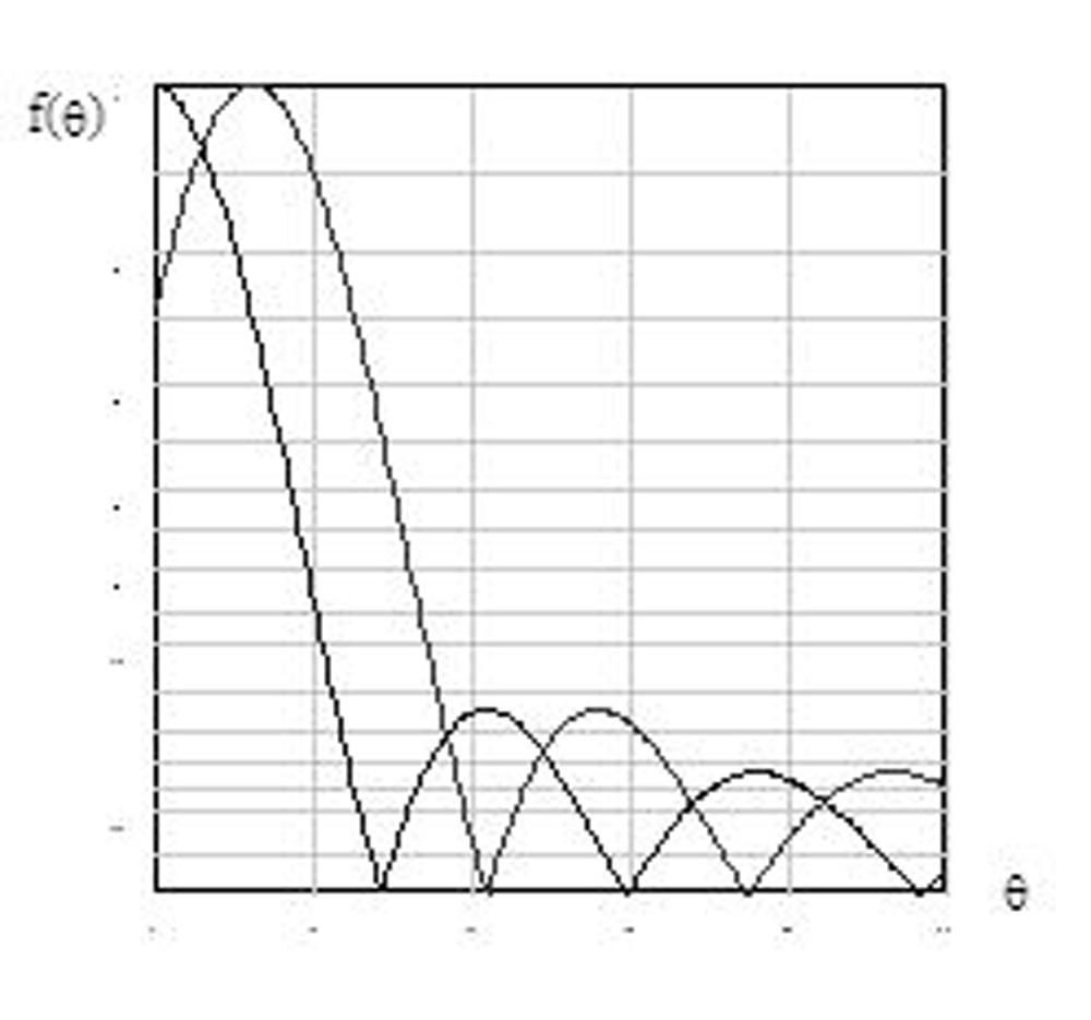 Figure_10.4.2b