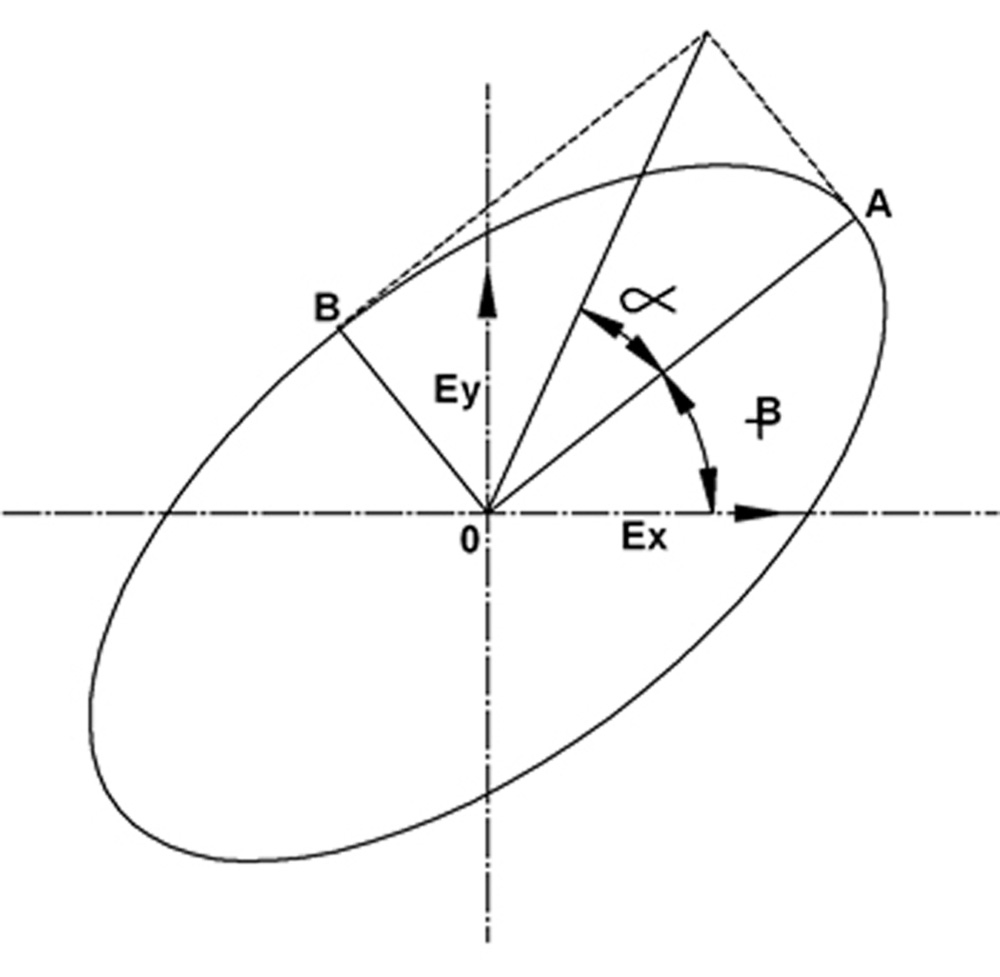 Figure_10.8.9