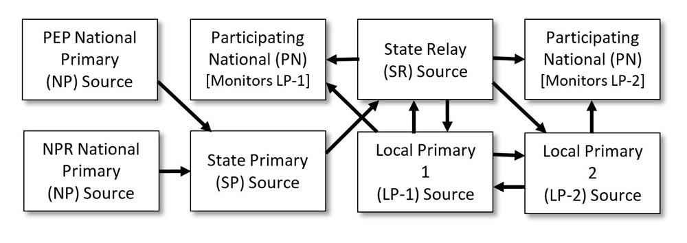 Figure_2.10.1