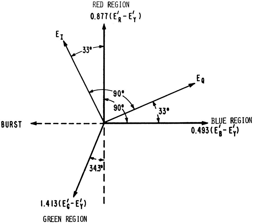 Figure_2.7.3