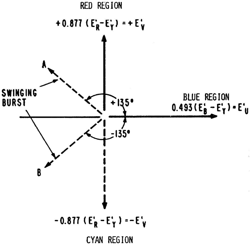 Figure_2.7.5