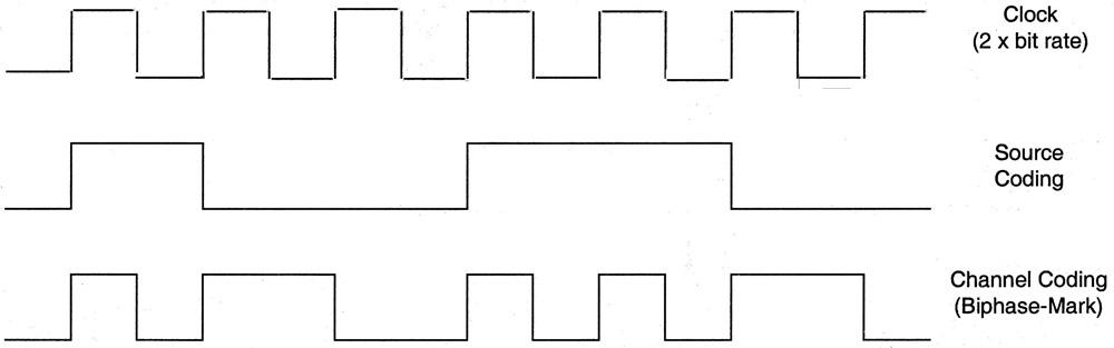 Figure_2.8.3