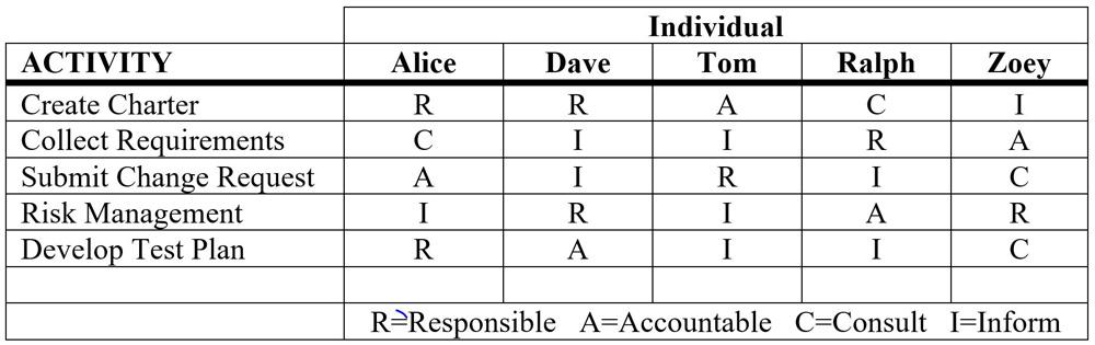 Figure_3.3.2