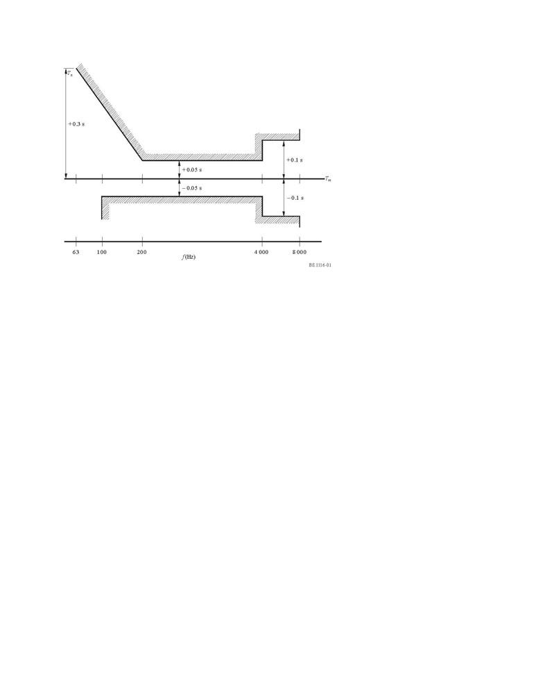 Figure_4.1.3