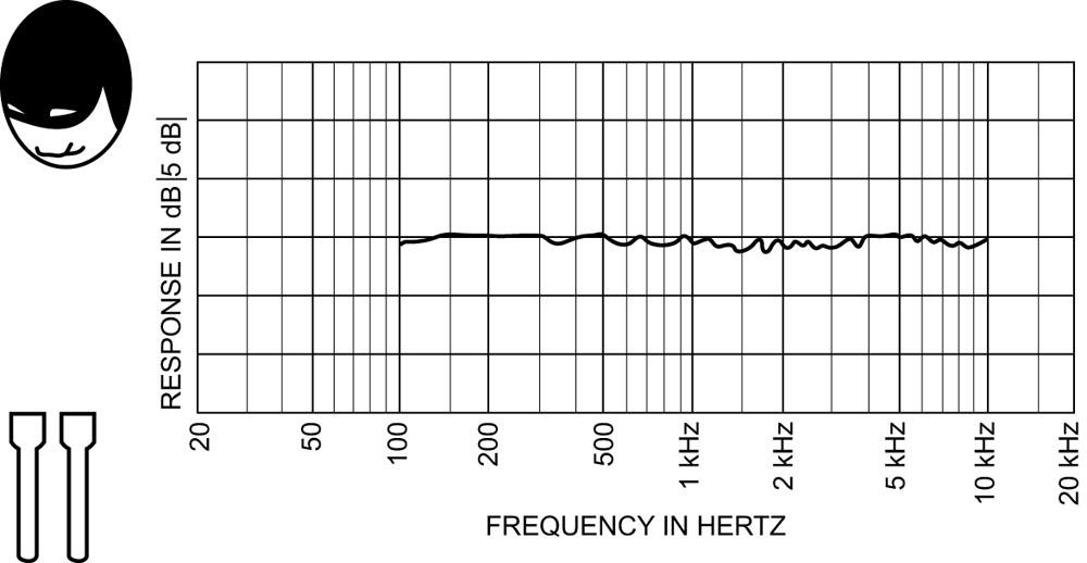 Figure_4.3.22