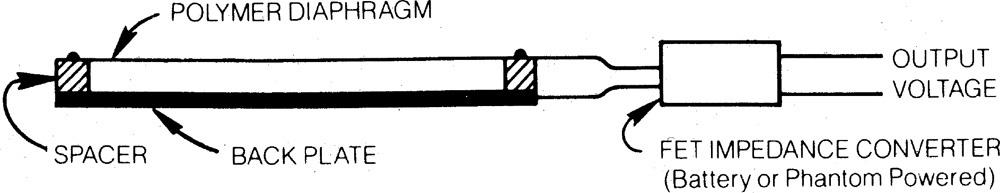 Figure_4.3.4