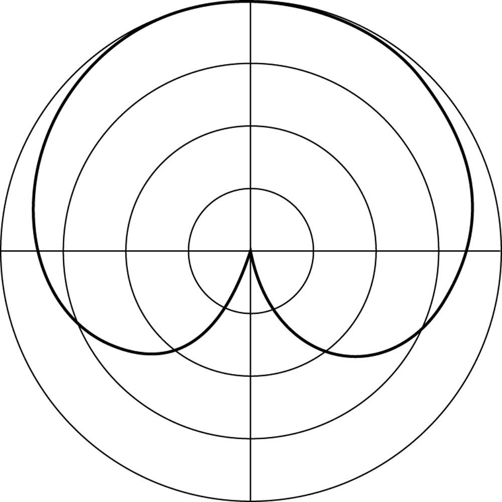 Figure_4.3.8a