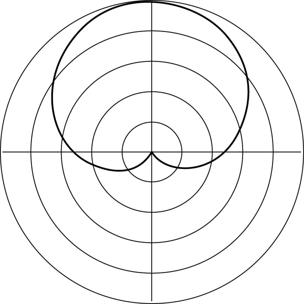 Figure_4.3.8b