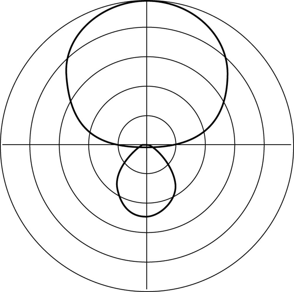Figure_4.3.8c
