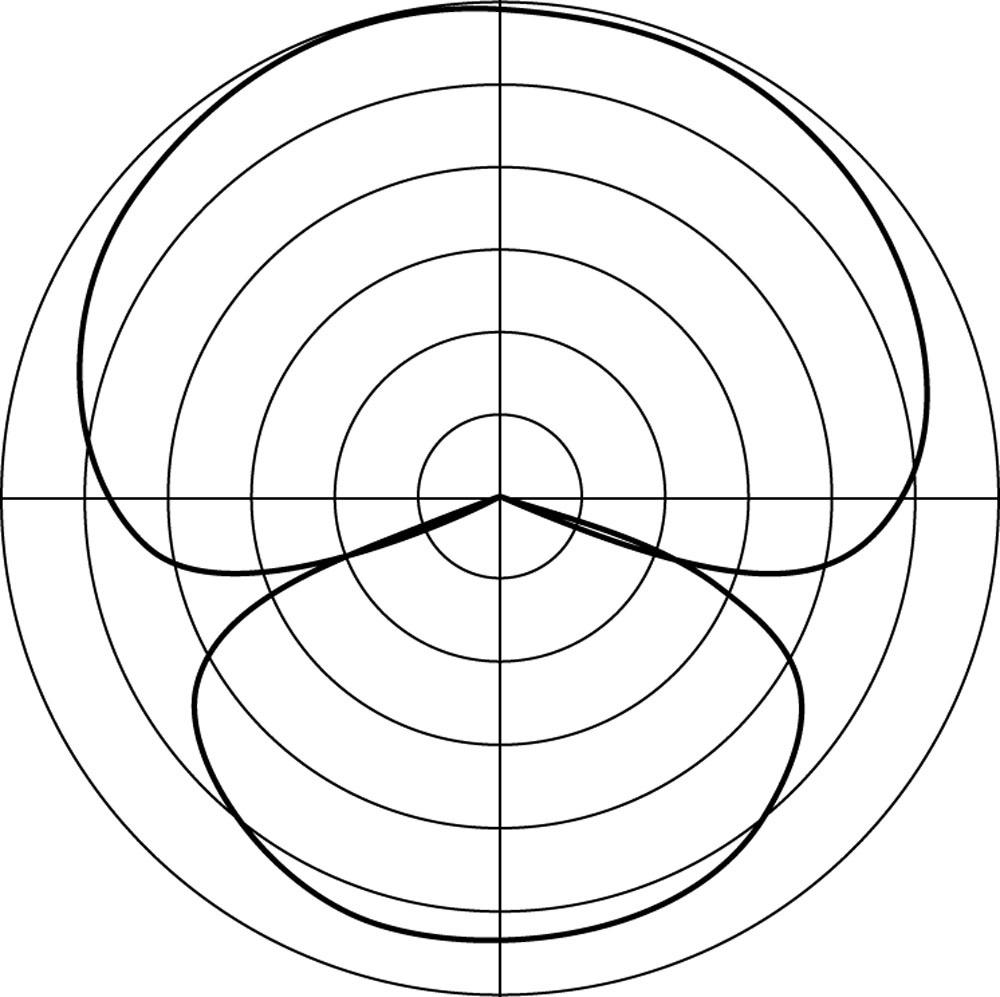 Figure_4.3.8d