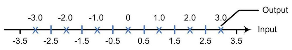 Figure_4.8.3