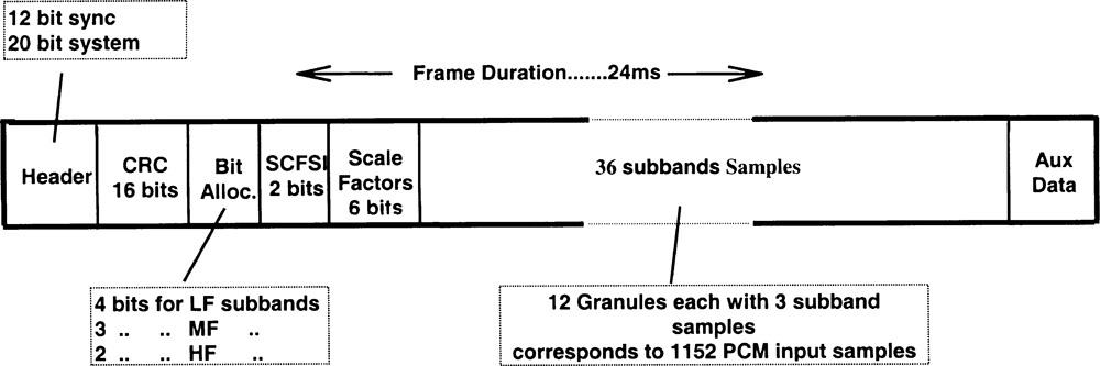 Figure_4.8.9