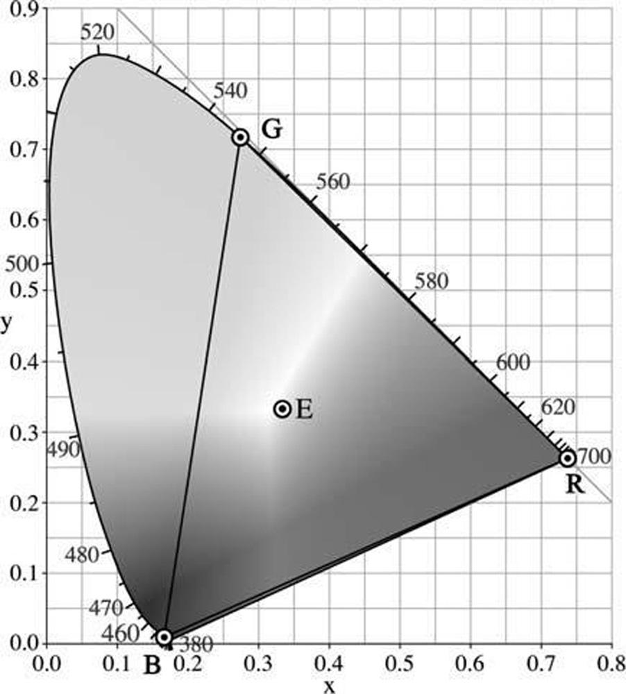 Figure_5.1.8