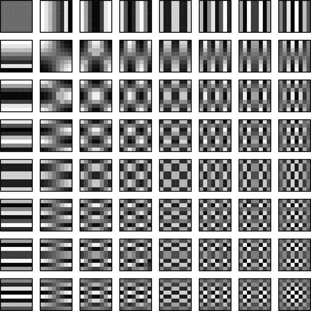 Figure_5.11.2