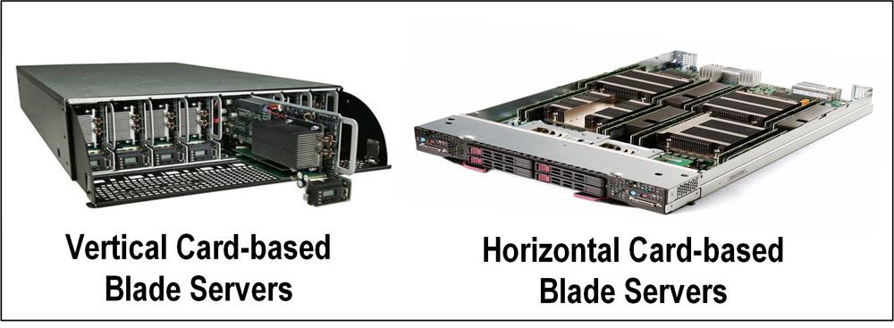 Figure_5.12.18.blade.servers