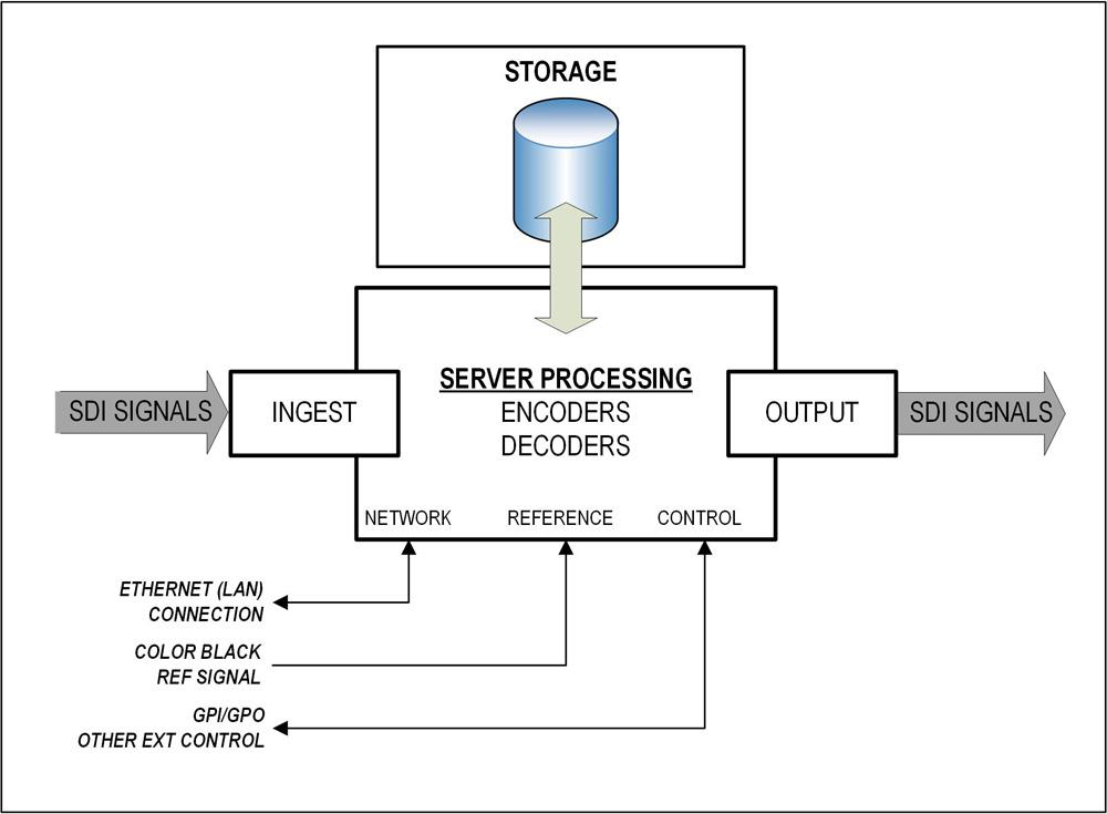 Figure_5.12.25.Basic.Server
