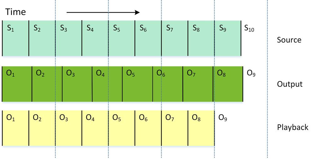 Figure_5.13.25