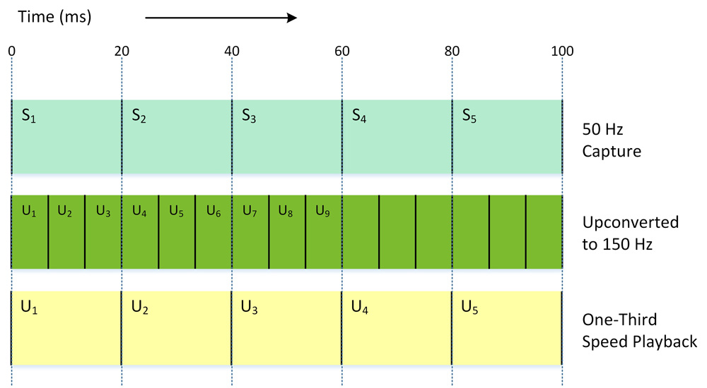 Figure_5.13.27