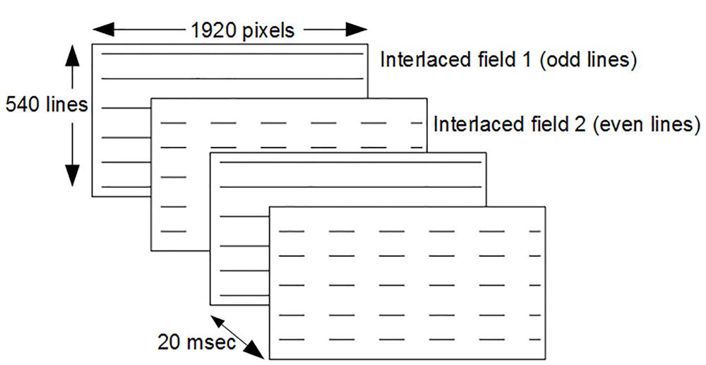 Figure_5.13.4