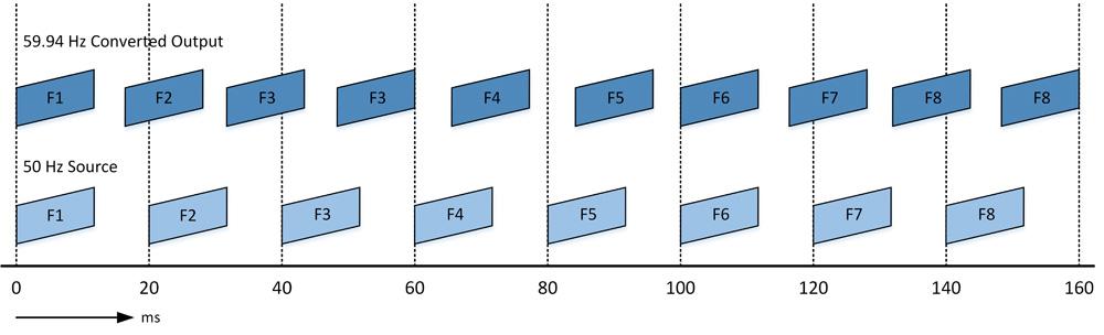 Figure_5.13.9