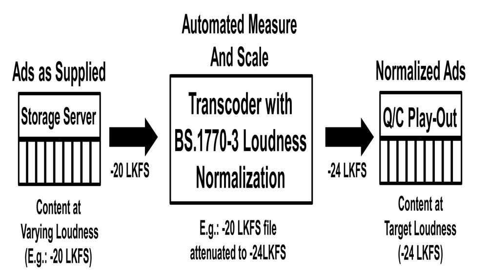 Figure_5.14.14