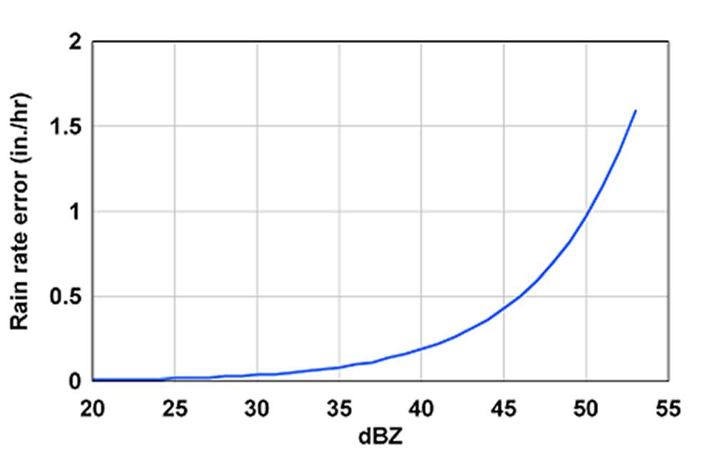 Figure_5.15.32
