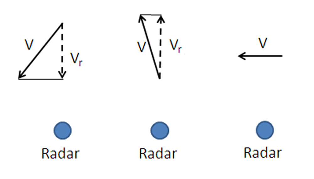 Figure_5.15.4