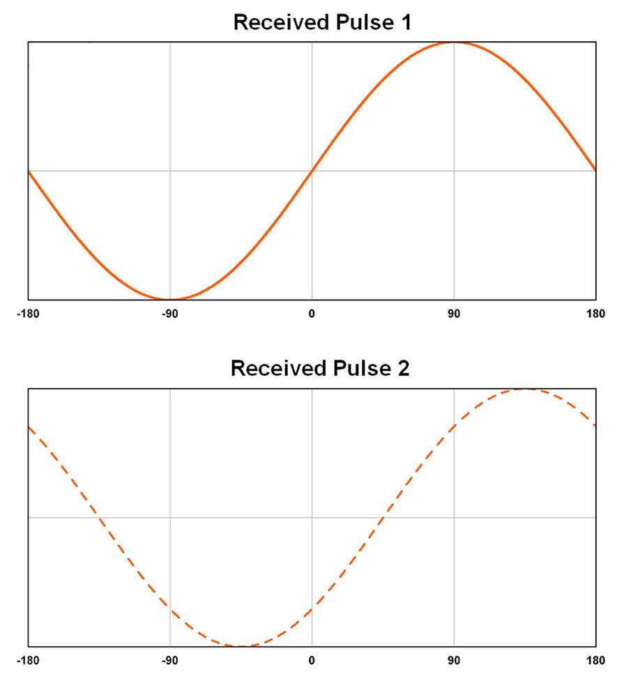 Figure_5.17.3
