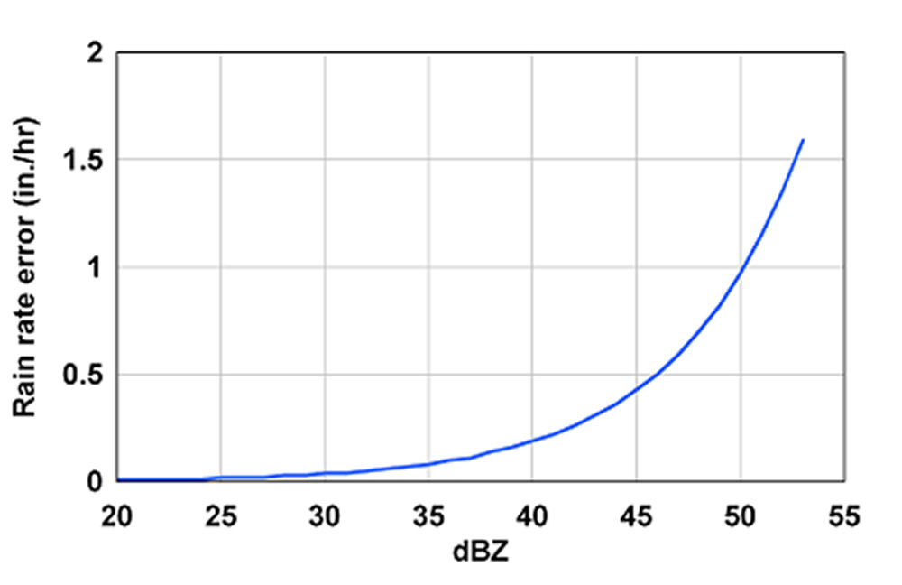 Figure_5.17.32