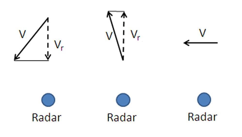 Figure_5.17.4